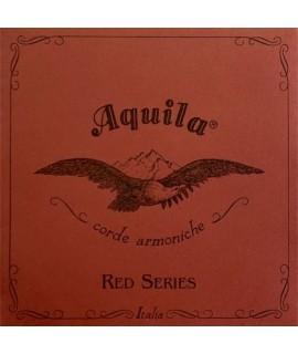Aquila Corde 1M per Mandolino Antico